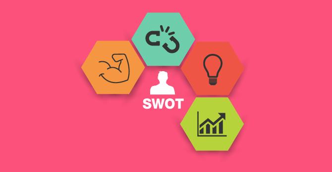 análisis SWOT