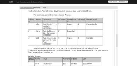 PL SQL   Conceitos gerais de Banco de Dados   IBM   Ambiente de Estudos e Avaliações